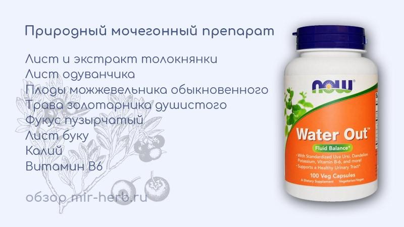 Описание комплекса Water Out от компании Now Foods, предназначенного для выведения лишней жидкости из организма. Где купить дешевле всего?