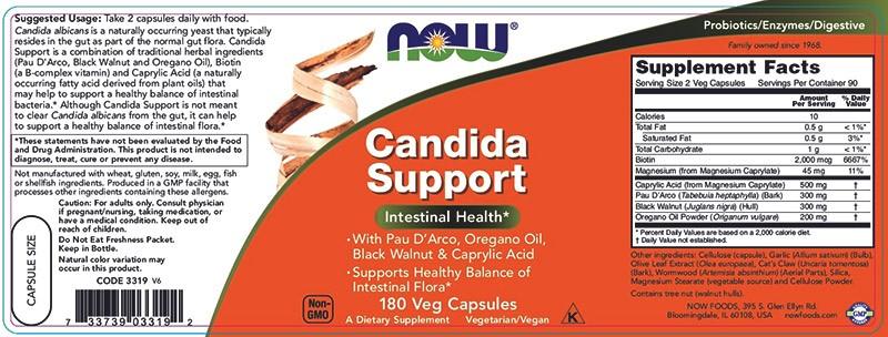 Candida Support состав