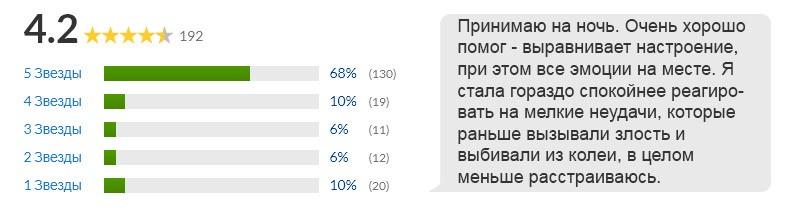 отзывы на 5HTP