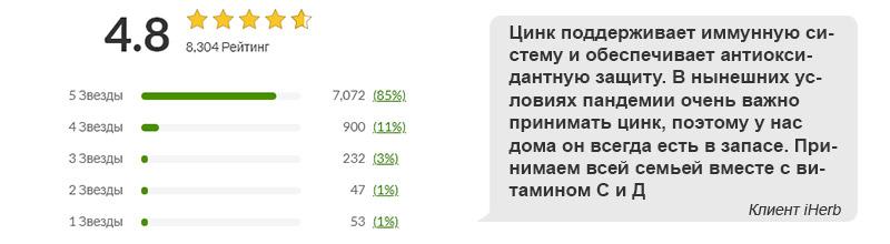 Отзывы на цинк